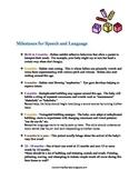 Speech/Language Milestones: Birth - 3