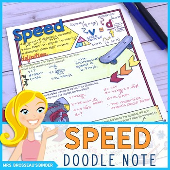 Speed Calulations Motion Doodle Note, Kinematics Doodle Note for Physics