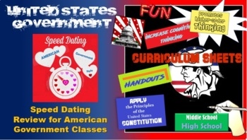 Speed Dating AP Government Style - Complete Review Activity