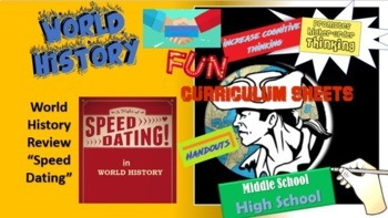 Speed Dating AP WORLD History Style - Complete Review Activity