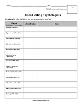 Speed Dating Psychologists