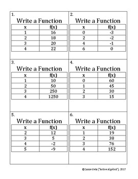 Speed Dating: Writing Linear and Exponential Functions from Tables