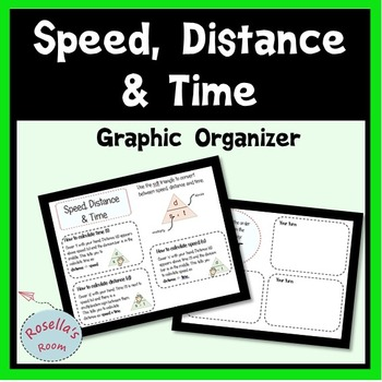 FREE Speed, Distance, Time Conversion Graphic Organizer