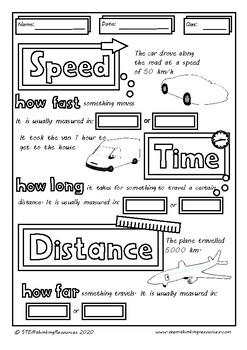 Speed Distance Time Doodle Sheets Visual Guided Notes Math Physics