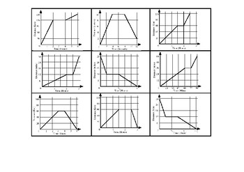Distance Time Graphing Practice- Match the Graph