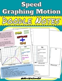 """Speed and Motion Graph """"Doodle"""" Style Notes"""