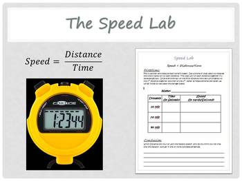 Speed Lab for Kids