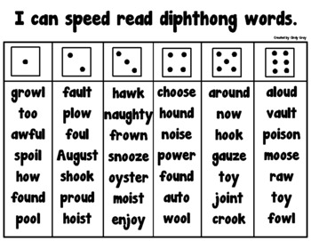 Speed Reading Diphthong Words