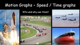 Speed Time Graphs -speed equation + Free Famous Scientists & literacy in Science