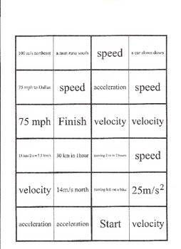 "Speed Velocity Acceleration ""Follow Me"" Review Cards"