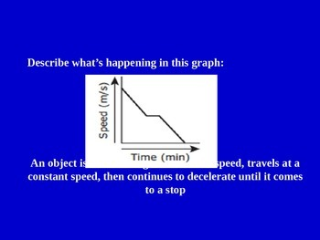 Speed, Velocity & Acceleration- Graphing Practice