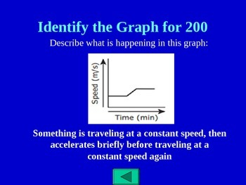 Speed Velocity & Acceleration Jeopardy Game (Includes graphing practice)