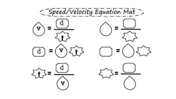 Speed, Velocity Formula