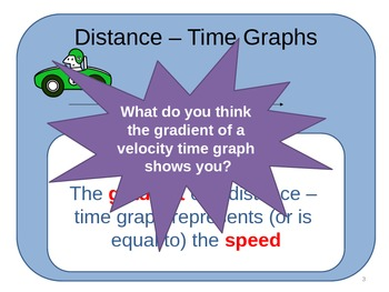 Speed Velocity Time Real Life Graphs Lesson