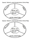 Speed, Velocity and Acceleration Circle Map