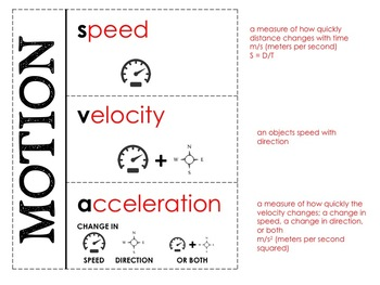 Speed, Velocity and Acceleration - Foldable Notes and Card Sort for ISN
