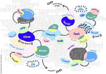 Speed - Vocabulary Exploration Design