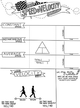 Speed and Velocity Sketch Notes