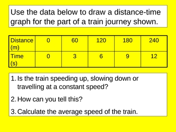 Speed complete lesson power point