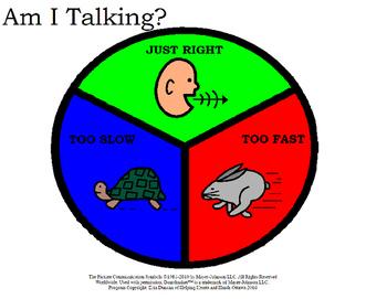 Speed of Speech Meter