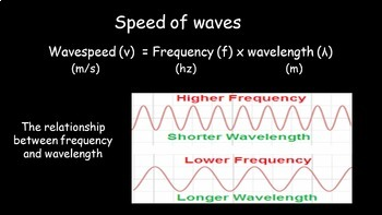 Wave speed - fun fast paced practical