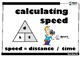 Speeding Up: Speed, distance & time visual vocabulary and word wall posters