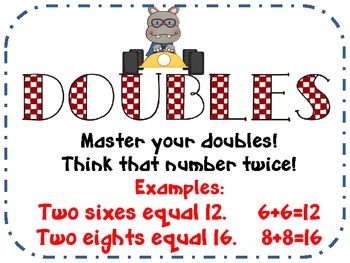 Speedy Sums: Addition Strategy Posters