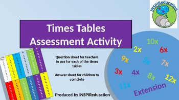Speedy Times Tables Assessment