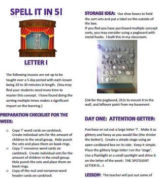 Spell It In 5! Letter I