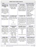 Speller's Choice Weekly Homework