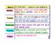 Spelling Activities!