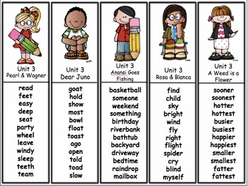 Spelling Activities Reading Street - Grade 2 Unit Three