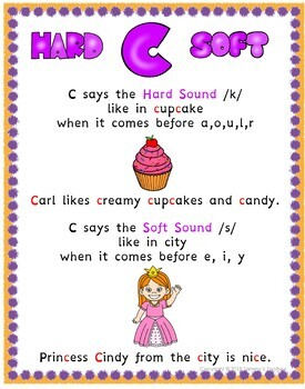 Spelling Activities for Hard and Soft C