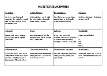 Spelling Activity Rubric (Caters to Gardner's Multiple Intelligence)