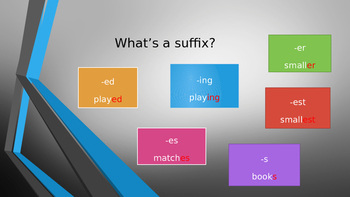 Spelling Adding Suffixes Key Stage 1