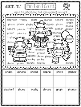 Spelling All Year {Week 34 - Digraph ph}