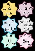 Spelling Alternate Sounds -  Display/Poster/Cards