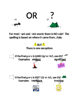 Spelling Anchor Chart -ant vs -ent