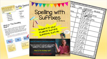 Spelling And Reading Words With Suffixes