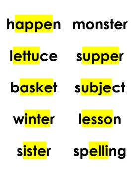 Spelling Cards, Unit 1 Lessons 1-5
