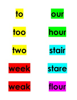 Spelling Cards Unit 5, Lessons 1-5