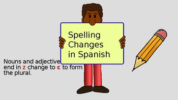 Spelling Changes in Spanish
