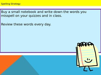Spelling Class Lesson 1 Powerpoint