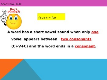 Spelling Class Lesson 2 Powerpoint