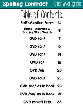 Spelling Contract | Spelling Choice for Other Vowel Digraphs