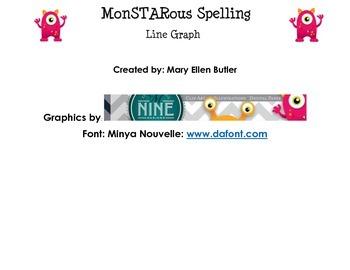 Monster Spelling Data