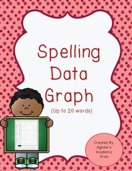 Spelling Data Graph