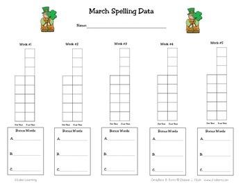 Spelling Data Notebook