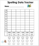 Spelling Data Tracker