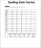 Spelling Data Tracker Graph